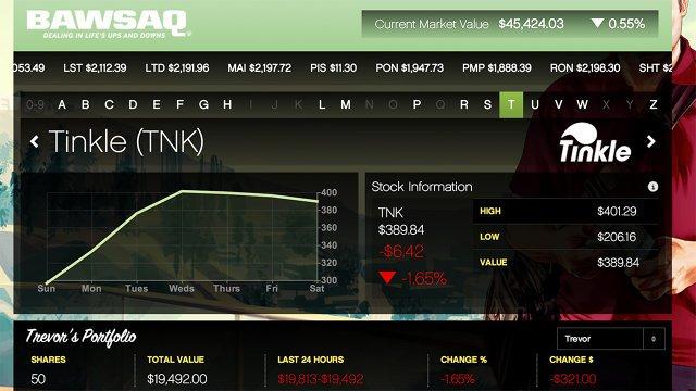 GTA 5 Easy Money Guide